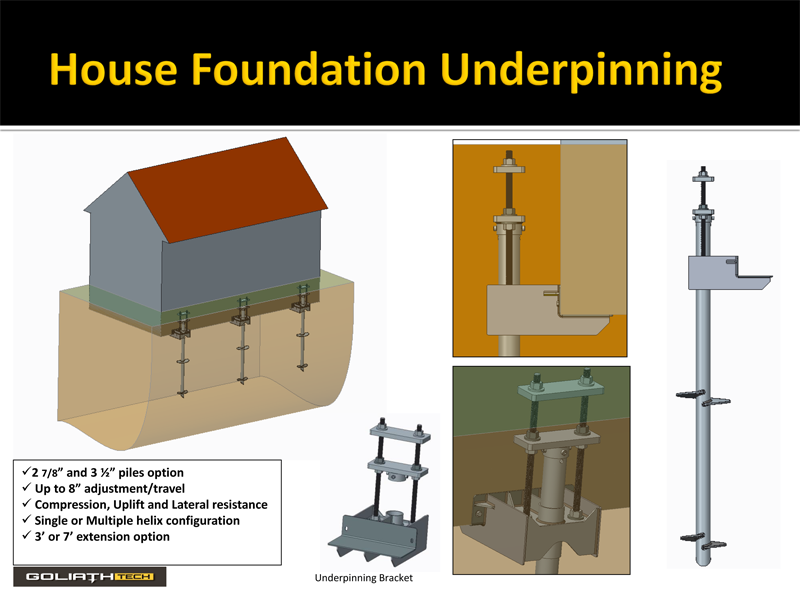Foundation Underpinning Helical Pile Installation Specialist